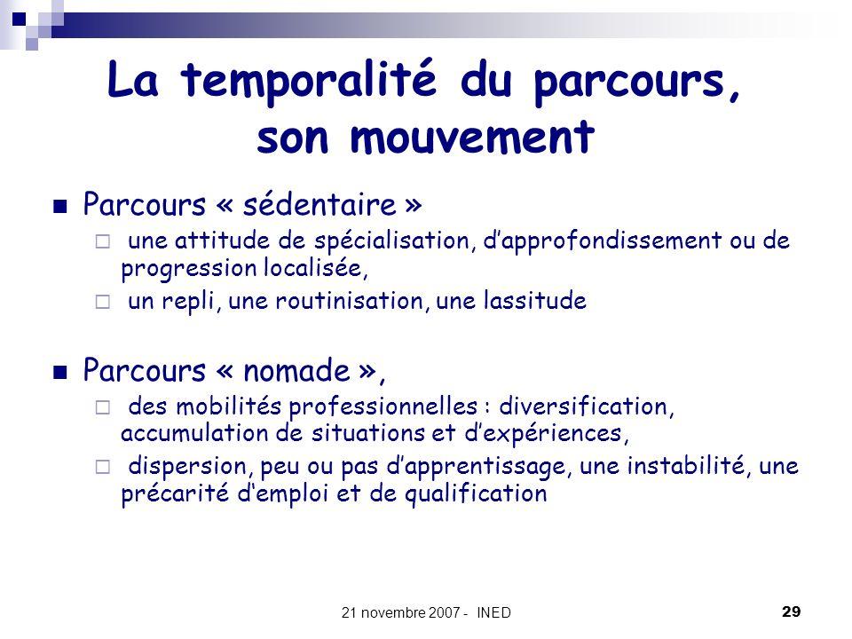 21 novembre 2007 - INED29 La temporalité du parcours, son mouvement Parcours « sédentaire » une attitude de spécialisation, dapprofondissement ou de p
