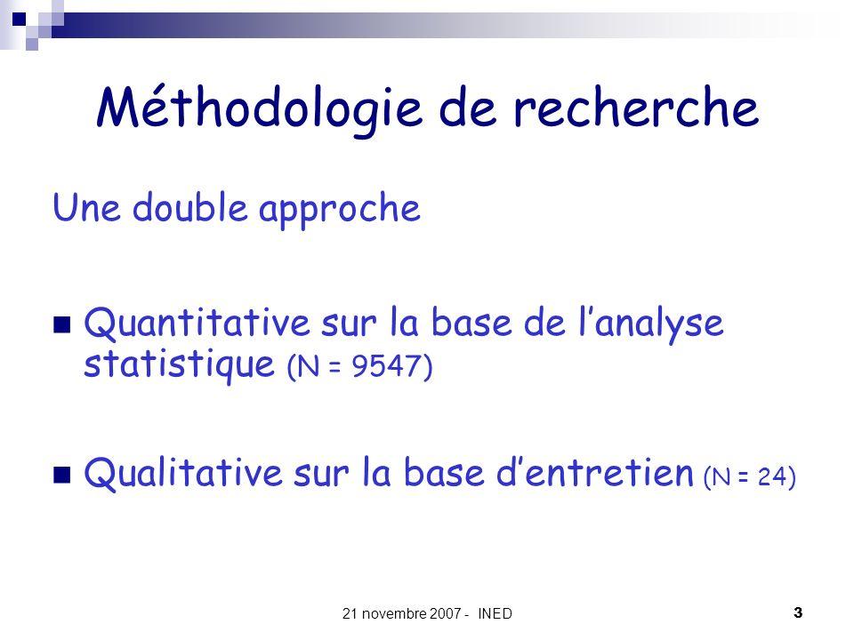21 novembre 2007 - INED3 Méthodologie de recherche Une double approche Quantitative sur la base de lanalyse statistique (N = 9547) Qualitative sur la