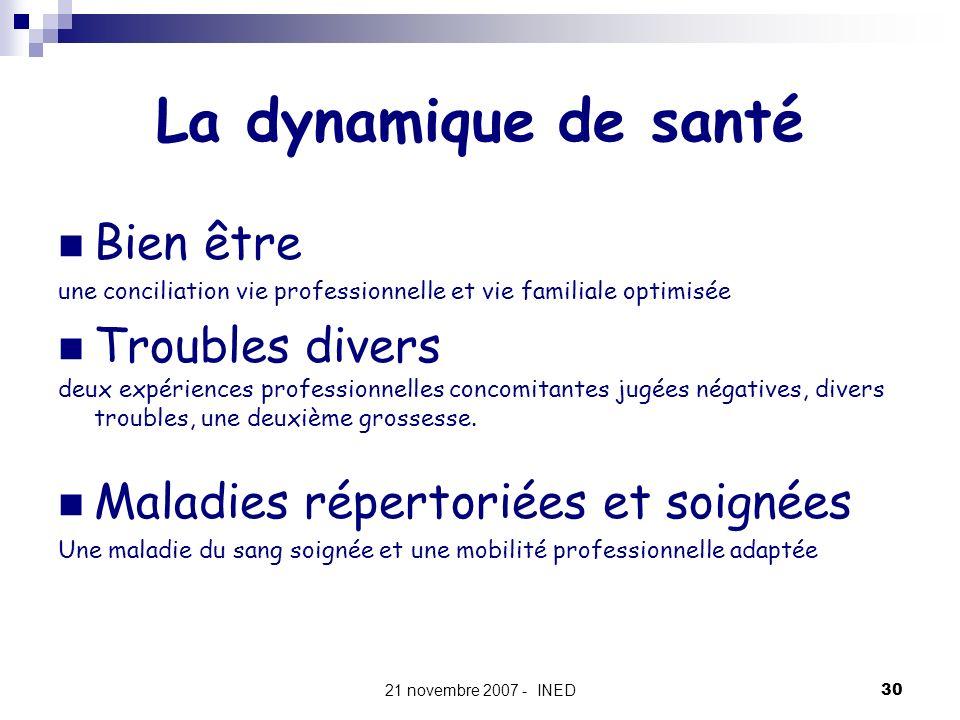21 novembre 2007 - INED30 La dynamique de santé Bien être une conciliation vie professionnelle et vie familiale optimisée Troubles divers deux expérie
