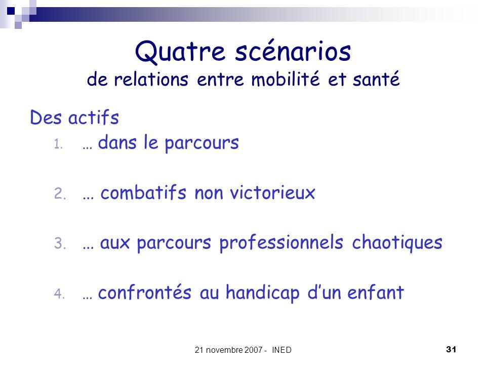 21 novembre 2007 - INED31 Quatre scénarios de relations entre mobilité et santé Des actifs 1. … dans le parcours 2. … combatifs non victorieux 3. … au