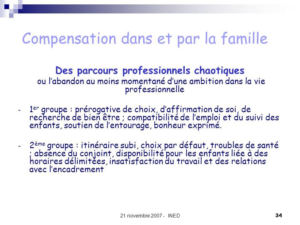 21 novembre 2007 - INED34 Compensation dans et par la famille Des parcours professionnels chaotiques ou labandon au moins momentané dune ambition dans