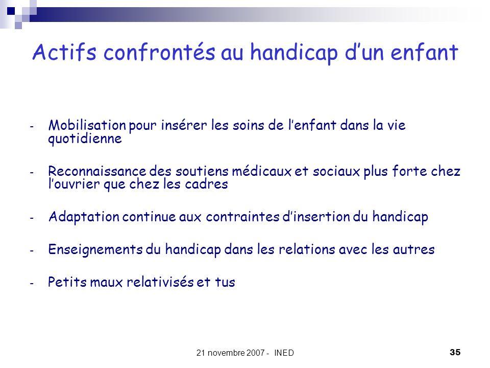 21 novembre 2007 - INED35 Actifs confrontés au handicap dun enfant - Mobilisation pour insérer les soins de lenfant dans la vie quotidienne - Reconnai