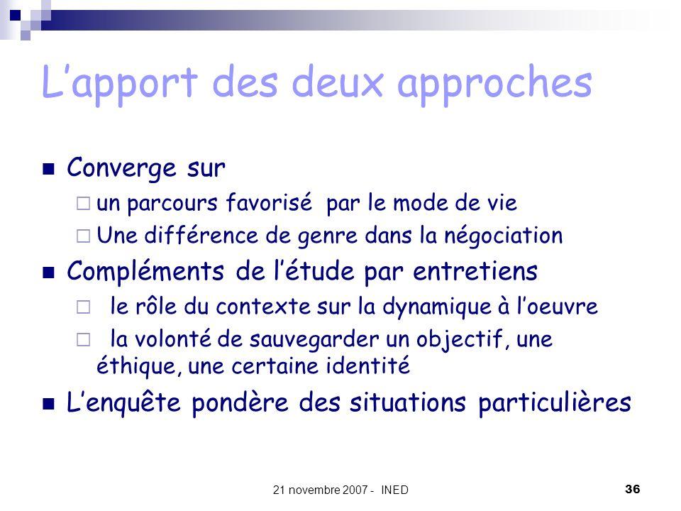 21 novembre 2007 - INED36 Lapport des deux approches Converge sur un parcours favorisé par le mode de vie Une différence de genre dans la négociation