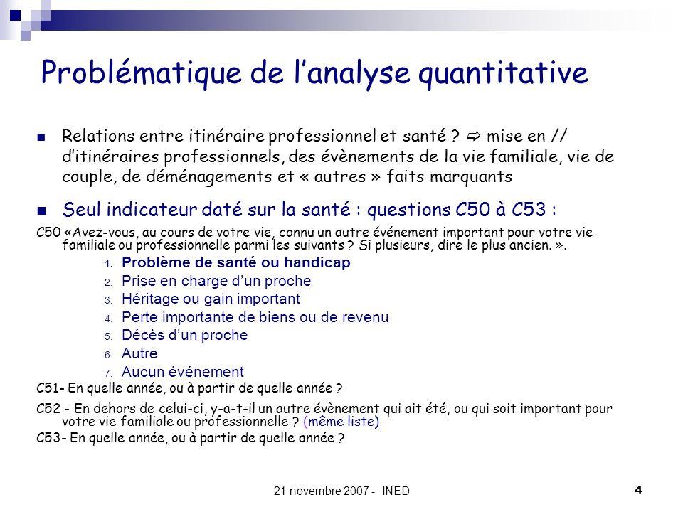 21 novembre 2007 - INED4 Problématique de lanalyse quantitative Relations entre itinéraire professionnel et santé ? mise en // ditinéraires profession