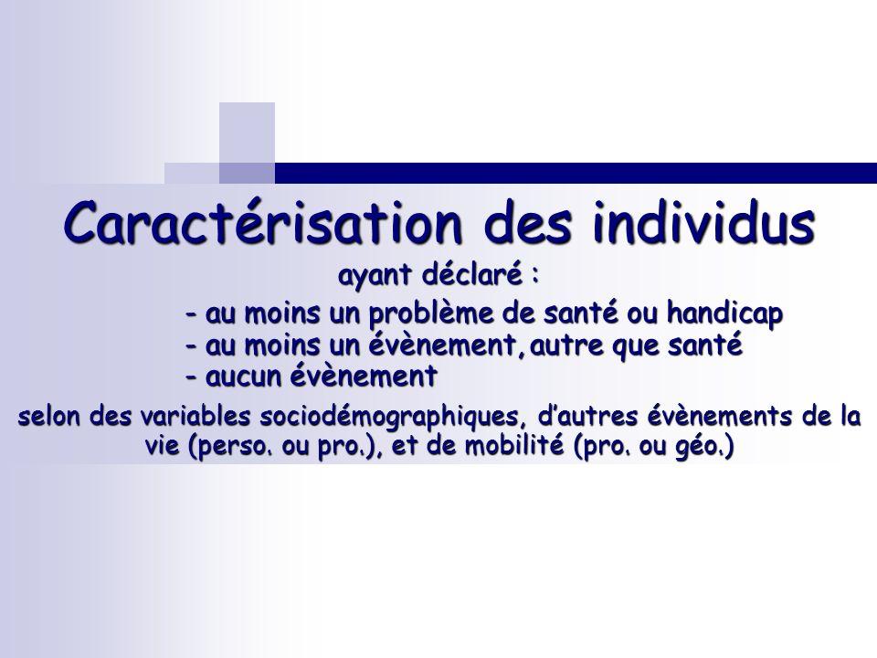 21 novembre 2007 - INED20 Éléments descriptifs (1)