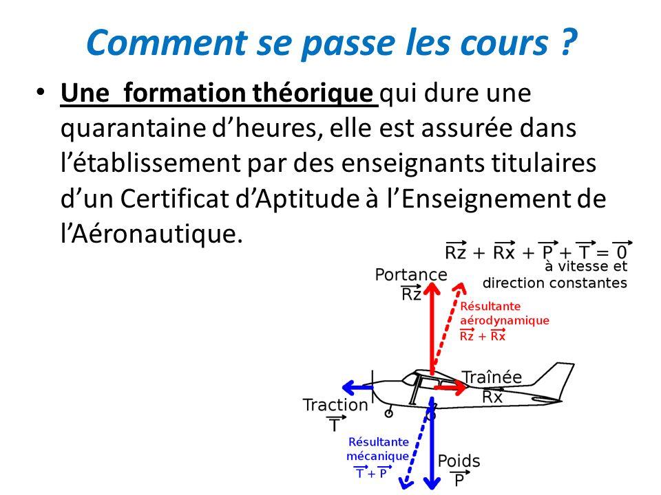 Une formation pratique qui comprend en général deux vols aux commandes dun avion de laéroclub pour un total denviron 1 heure de vol.