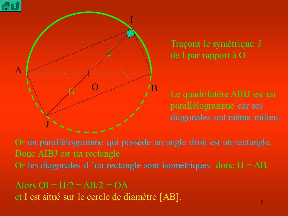 8 I O B J Traçons le symétrique J de I par rapport à O A Le quadrilatère AIBJ est un parallélogramme car ses diagonales ont même milieu.