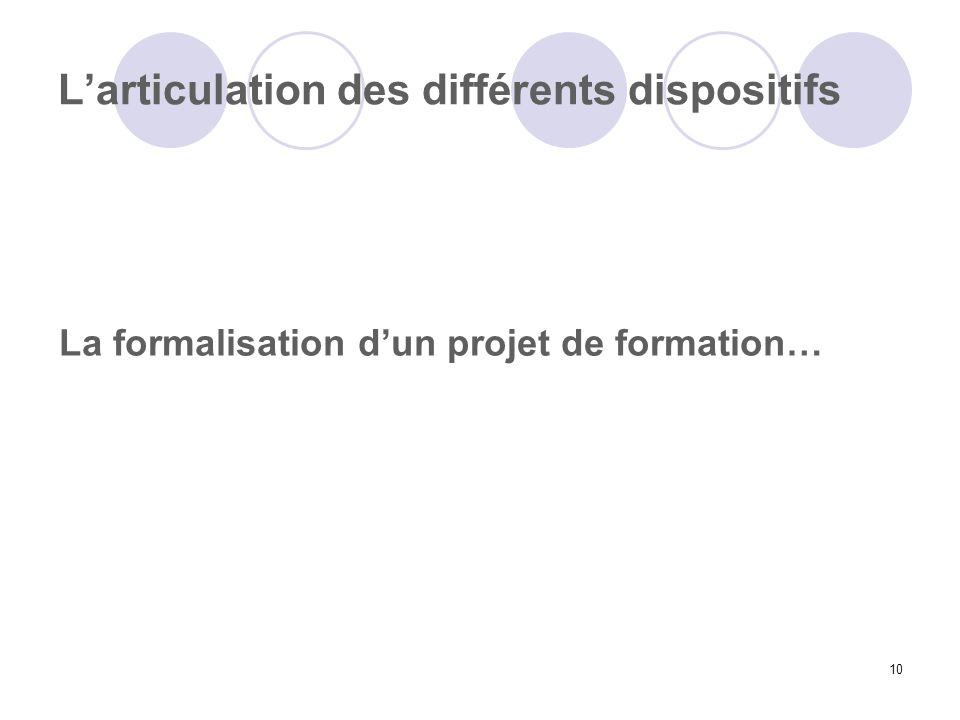 10 Larticulation des différents dispositifs La formalisation dun projet de formation…