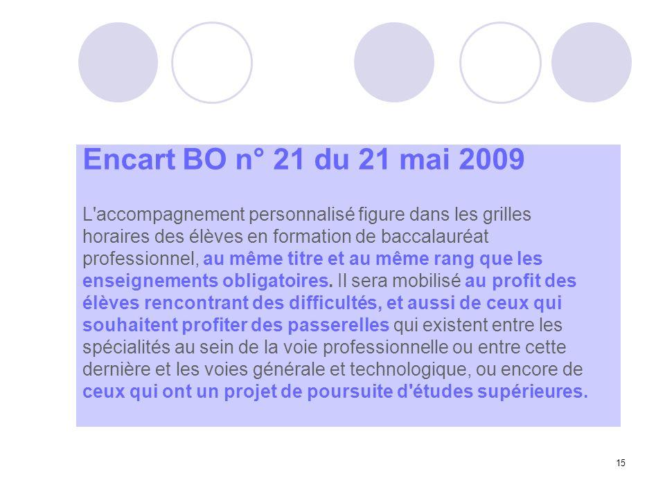 15 Encart BO n° 21 du 21 mai 2009 L'accompagnement personnalisé figure dans les grilles horaires des élèves en formation de baccalauréat professionnel