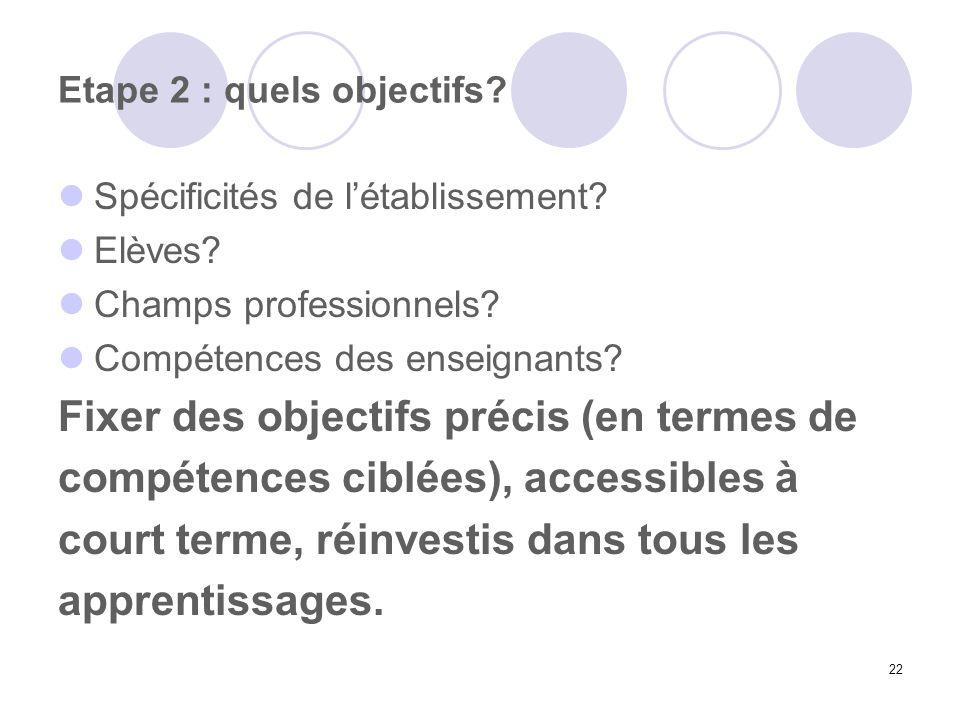22 Etape 2 : quels objectifs? Spécificités de létablissement? Elèves? Champs professionnels? Compétences des enseignants? Fixer des objectifs précis (