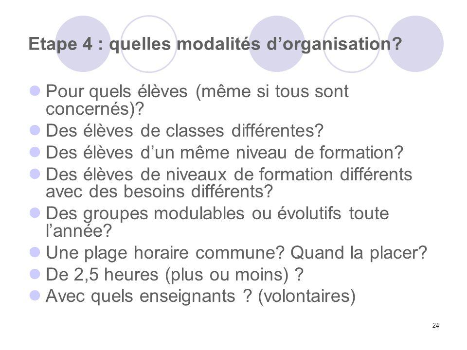24 Etape 4 : quelles modalités dorganisation? Pour quels élèves (même si tous sont concernés)? Des élèves de classes différentes? Des élèves dun même