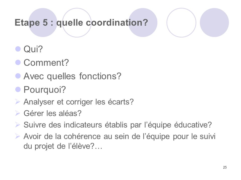 25 Etape 5 : quelle coordination? Qui? Comment? Avec quelles fonctions? Pourquoi? Analyser et corriger les écarts? Gérer les aléas? Suivre des indicat