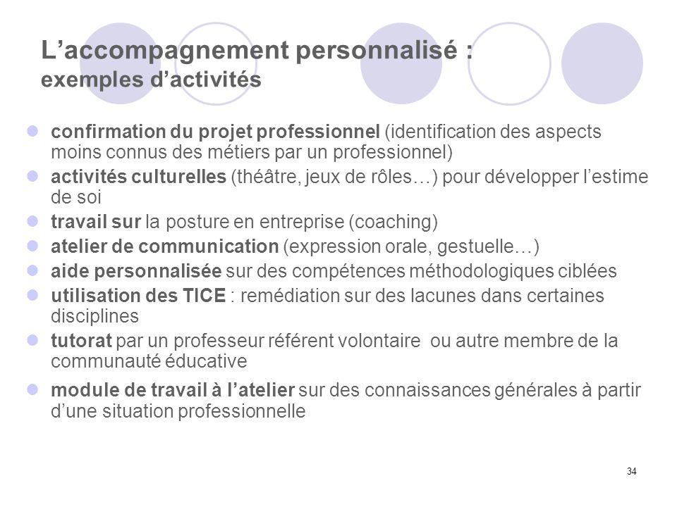 34 Laccompagnement personnalisé : exemples dactivités confirmation du projet professionnel (identification des aspects moins connus des métiers par un
