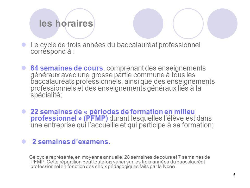 6 les horaires Le cycle de trois années du baccalauréat professionnel correspond à : 84 semaines de cours, comprenant des enseignements généraux avec