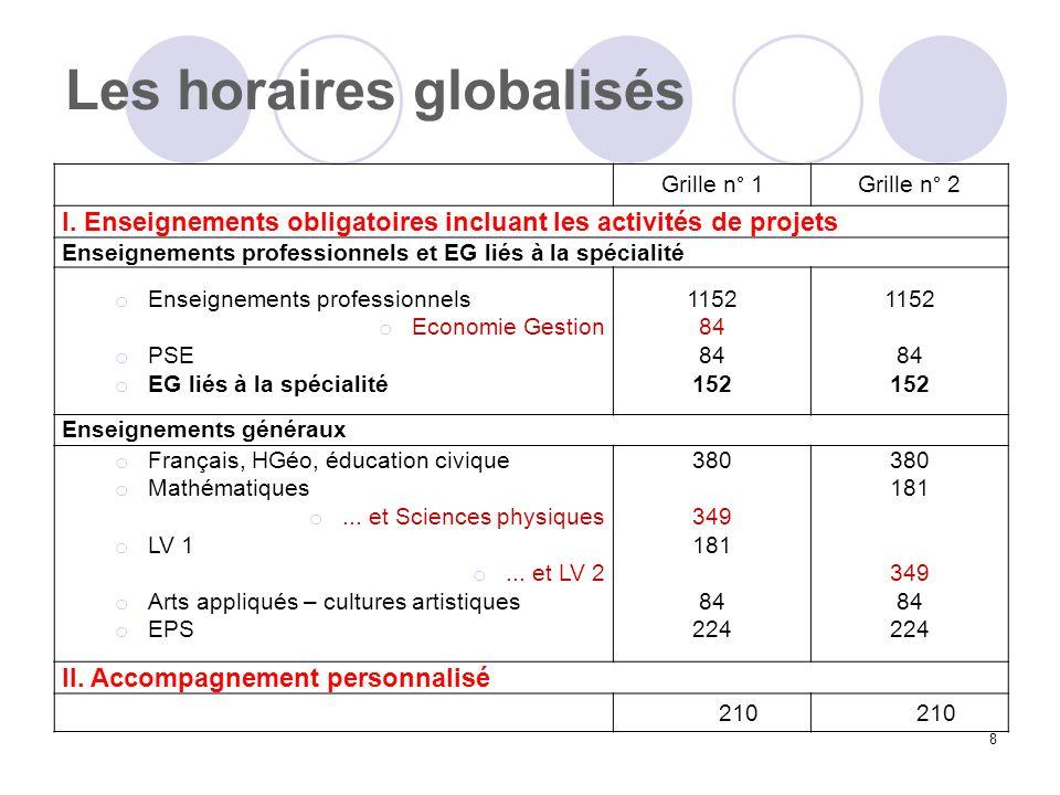 8 Les horaires globalisés Grille n° 1Grille n° 2 I. Enseignements obligatoires incluant les activités de projets Enseignements professionnels et EG li