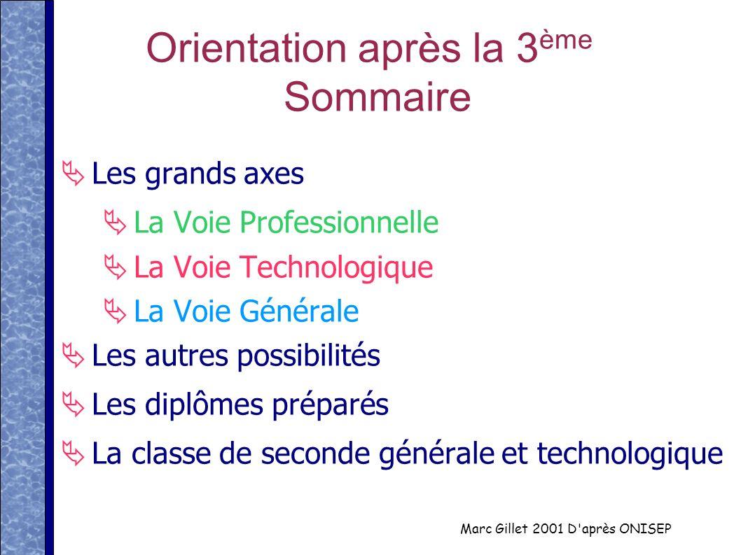 Marc Gillet 2001 D'après ONISEP Orientation après la 3 ème Sommaire Les grands axes La Voie Professionnelle La Voie Technologique La Voie Générale Les
