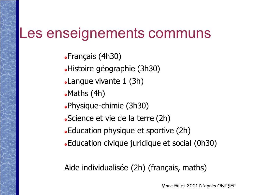 Marc Gillet 2001 D'après ONISEP Les enseignements communs Français (4h30) Histoire géographie (3h30) Langue vivante 1 (3h) Maths (4h) Physique-chimie