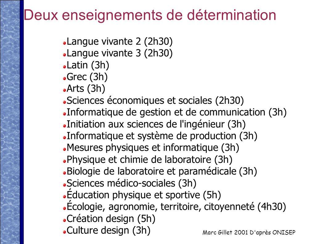 Marc Gillet 2001 D'après ONISEP Deux enseignements de détermination Langue vivante 2 (2h30) Langue vivante 3 (2h30) Latin (3h) Grec (3h) Arts (3h) Sci
