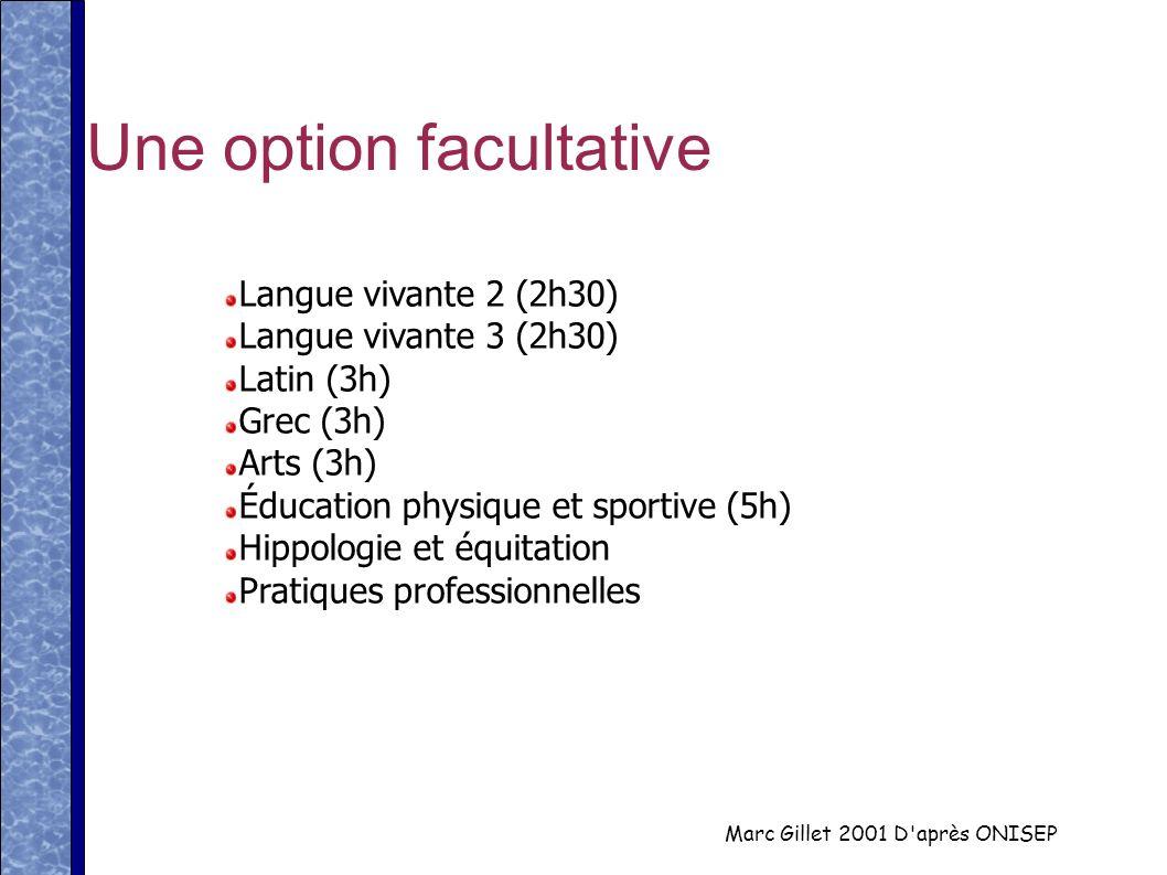 Marc Gillet 2001 D'après ONISEP Une option facultative Langue vivante 2 (2h30) Langue vivante 3 (2h30) Latin (3h) Grec (3h) Arts (3h) Éducation physiq