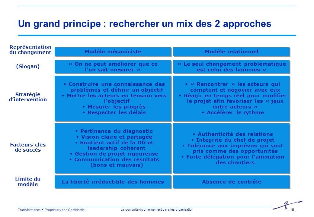 Transformance Proprietary and Confidential - 10 - La conduite du changement dans les organisation Un grand principe : rechercher un mix des 2 approche
