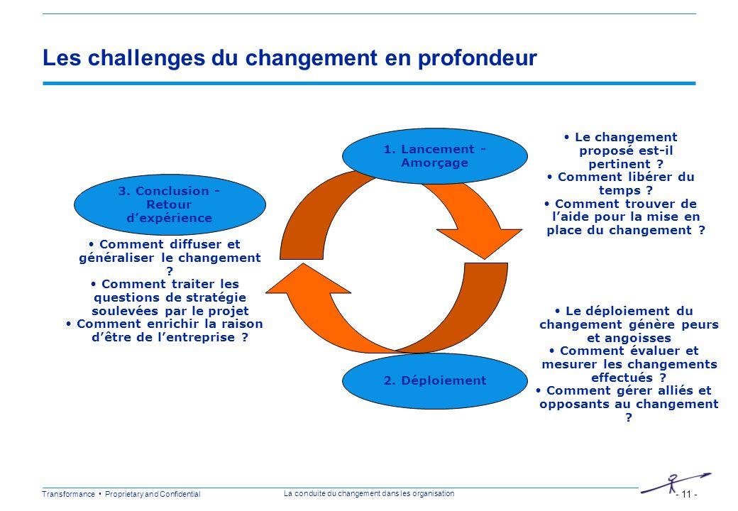 Transformance Proprietary and Confidential - 11 - La conduite du changement dans les organisation Les challenges du changement en profondeur 1. Lancem