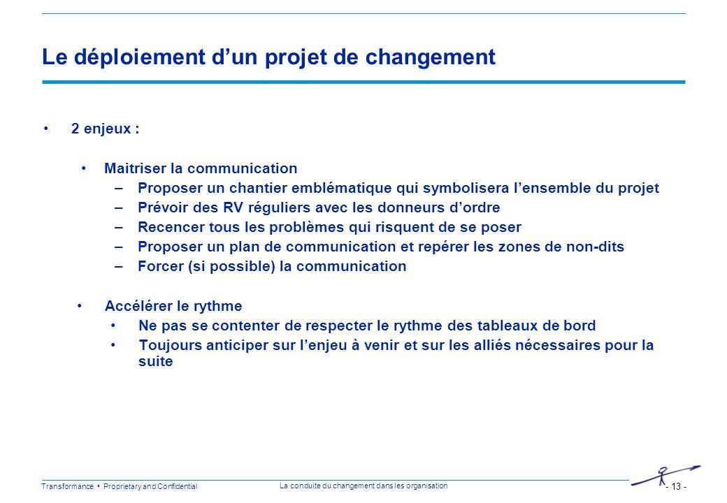 Transformance Proprietary and Confidential - 13 - La conduite du changement dans les organisation Le déploiement dun projet de changement 2 enjeux : M