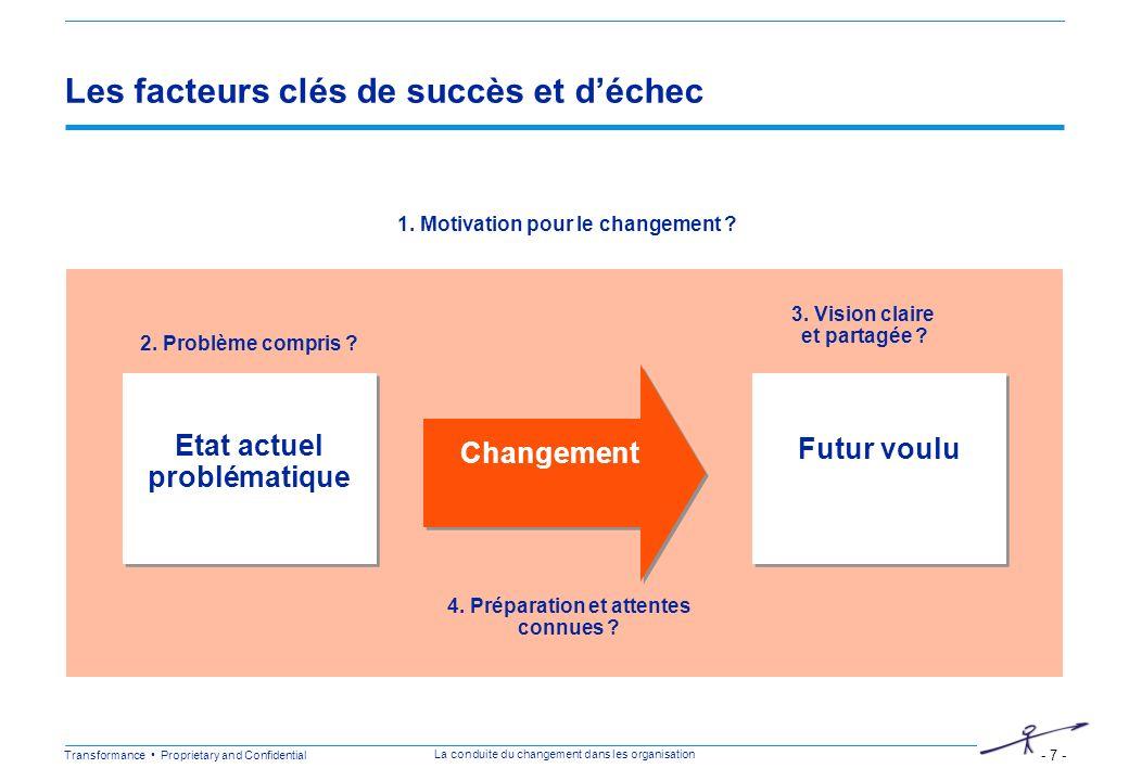 Transformance Proprietary and Confidential - 7 - La conduite du changement dans les organisation Les facteurs clés de succès et déchec 1. Motivation p