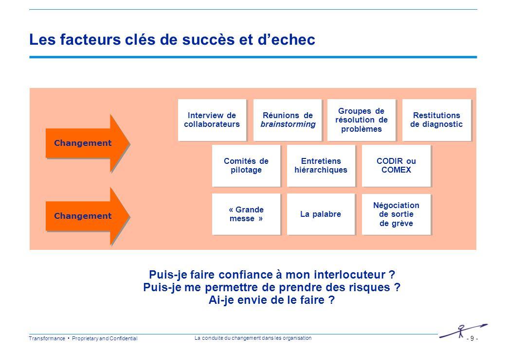 Transformance Proprietary and Confidential - 9 - La conduite du changement dans les organisation Les facteurs clés de succès et dechec Interview de co