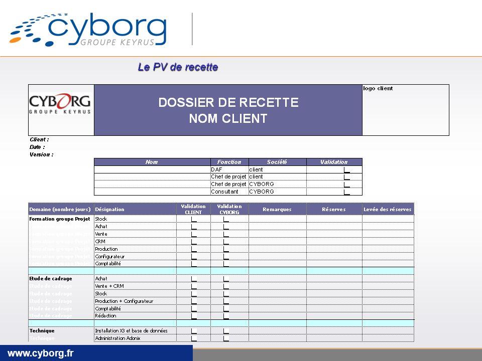 www.cyborg.fr Le PV de recette