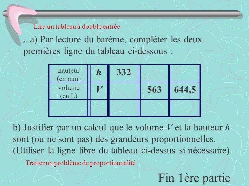 a) a) Par lecture du barème, compléter les deux premières ligne du tableau ci-dessous : hauteur (en mm) h332 volume (en L) V 563644,5 b) Justifier par