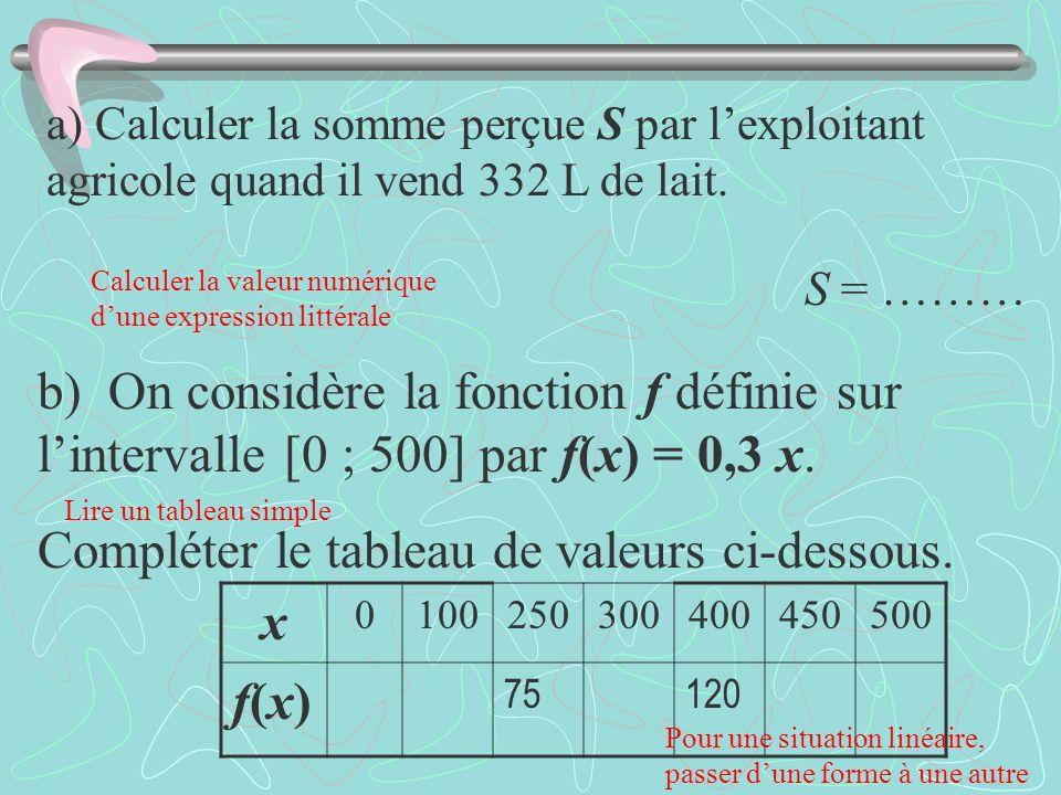 a) Calculer la somme perçue S par lexploitant agricole quand il vend 332 L de lait. S = ……… b) On considère la fonction f définie sur lintervalle [0 ;