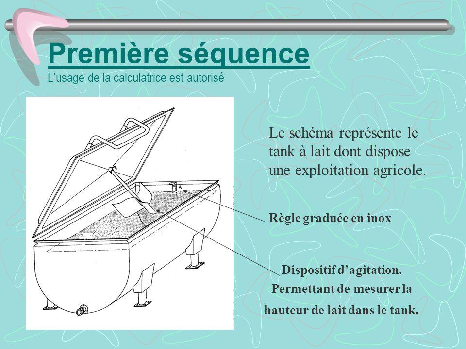 Première séquence Lusage de la calculatrice est autorisé Le schéma représente le tank à lait dont dispose une exploitation agricole. Règle graduée en