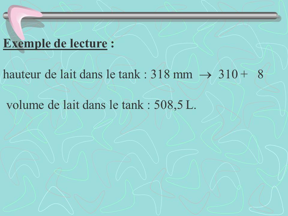 Exemple de lecture : hauteur de lait dans le tank : 318 mm 310 + 8 volume de lait dans le tank : 508,5 L.