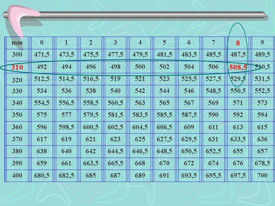 330 mm01234567 8 9 300471,5473,5475,5477,5479,5481,5483,5485,5487,5489,5 310 492494496498500502504506 508,5 510,5 320 330 512,5514,5516,5519521523525,