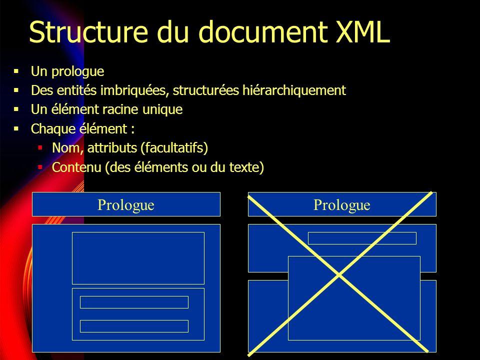 Le contenu dun document XML Balises (markup tags) : Attributs : D.