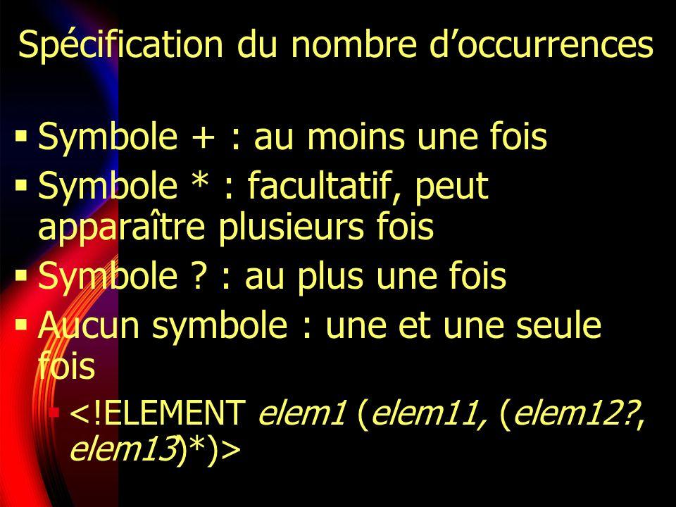 Déclaration des attributs CDATA : données textuelles sans balises (v1|v2…) : liste de valeurs possibles ENTITY : entité déclarée dans la DTD ENTITIES : liste dENTITY ID : identificateur unique IDREF : référence à un ID IDREFS : liste de références à des ID NMTOKEN(S) : nom XML (élément ou attribut) NOTATION : notation déclarée dans la DTD