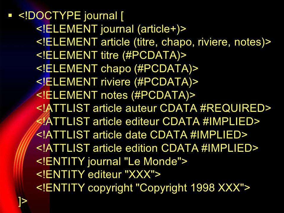 Limites des DTD Syntaxe non nativement XML 1.0 Typage faible, non évolutif : 10 types de données (datatypes) Pas de contrainte dintégrité de domaine lélément doit contenir un entier compris dans lintervalle [0, 12,000] Incompatibilité avec le typage fort propres aux langages et SGBD