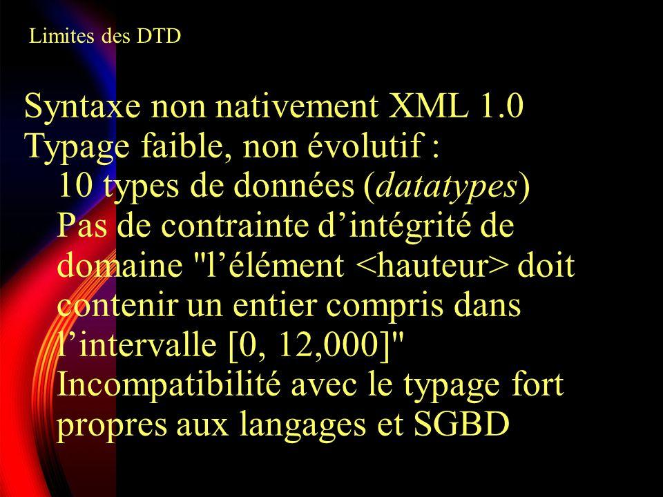 Schémas XML Décrire la structure dun document et les types de données utilisées (classe -> instance) Structure des instances de documents : Cet élément contient les éléments XXX, lesquels contiennent dautres éléments… Types de données à associer aux éléments / attributs du modèle de document : Cet élément peut contenir un entier (integer) dans lintervalle [0, 12 000]