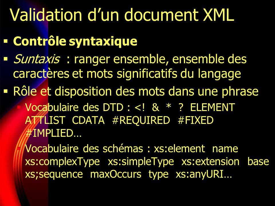 Contrôle grammatical Règles dassemblage et daccord des mots permettant à un langage dexprimer des idées Les erreurs de grammaire : Ordre du sens décriture Contre-sens Fautes daccord et de logique Utilisation des types et unités de mesure Validation dun document XML