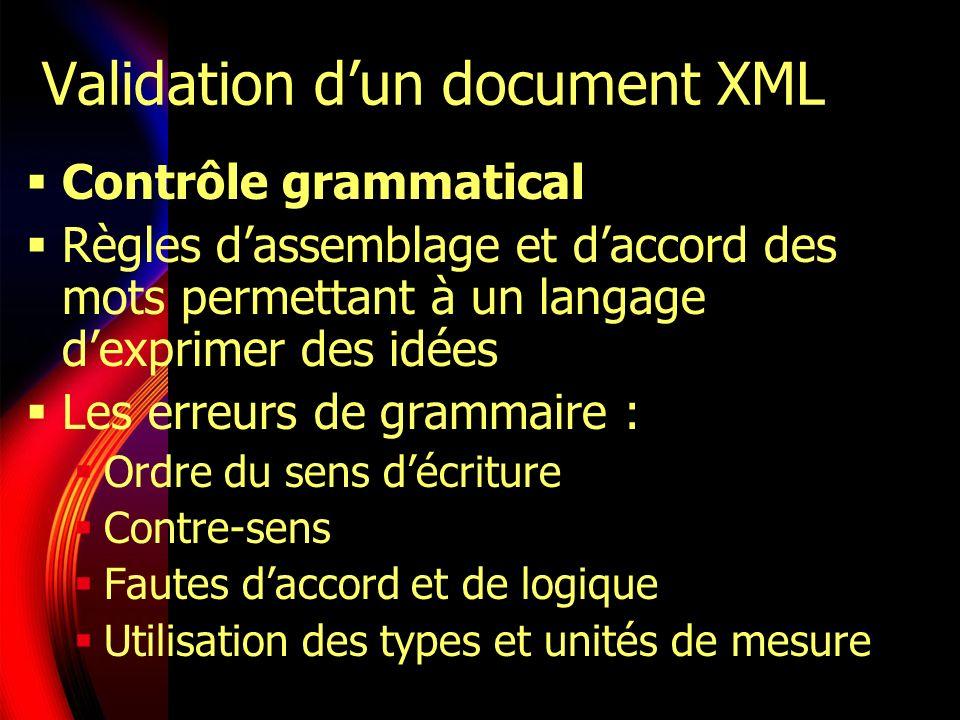 Contrôle structurel Structure du langage, i.e., poupées russes en XML Contrôle des types de données Dissociation entre nom et type Impossible en XML 1.0 avec les DTD Possible avec les schémas XML Création de types indépendants Utilisation des types Validation dun document XML