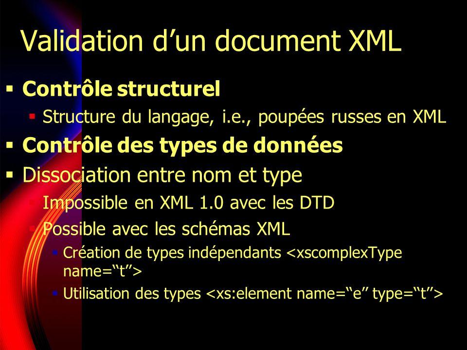 Puissance sémantique des schémas 44 types de données en version 1.0 Création possible de nouveaux types : Extension / restriction de types existants Le type Heure est basé sur le type string et doit respecter le design-pattern hh-hh, où h représente un chiffre (digit) » Notion densembles déléments (pas dordre) Syntaxe XML 1.0 native