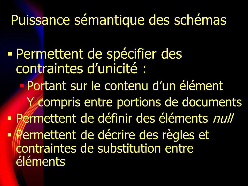 Conversion dune DTD simple CatalogueLivres en un schéma XML Conversion réalisée en mode « 1 pour 1 » Les éléments Titre, Auteur, Date, ISBN et Editeur contiendront des chaînes de caractères <!DOCTYPE CatalogueLivres [ ]>