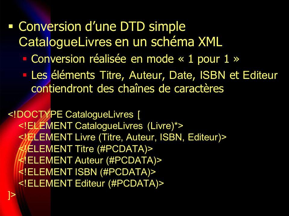 <xsd:schema xmlns:xsd= http://www.w3.org/2000/10/XMLSchema targetNamespace= http://www.publishing.org xmlns= http://www.publishing.org elementFormDefault= qualified > Schéma CatalogueLivres Prologue…