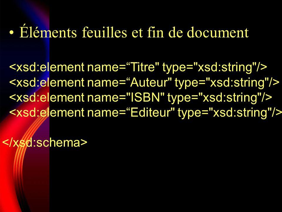 <xsd:schema xmlns:xsd= http://www.w3.org/2000/10/XMLSchema targetNamespace= http://www.publishing.org xmlns= http://www.publishing.org elementFormDefault= qualified > <!ELEMENT Livre (Titre, Auteur, ISBN, Editeur)>