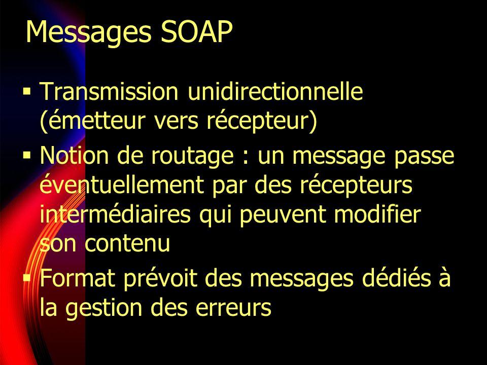 Codage XML Espace de noms spécifique (préfixe env) http://schemas.xmlsoap.org/sopa/envelope/ Élément racine : env:Envelope En-tête : env:Header Corps : env:Body Envelope SOAP Header SOAP Body Header Field Body Field