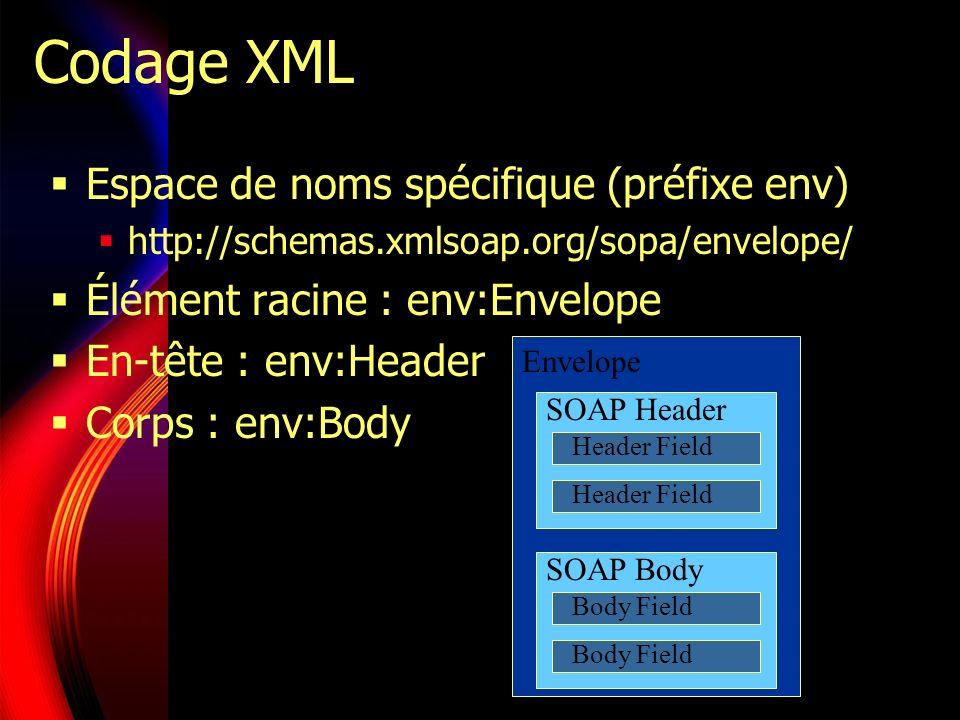 En-tête SOAP Optionnel Plusieurs entrées dont le format nest pas spécifié par la norme Chaque entrée doit définir son espace de noms Permet détendre les mécanismes de base fournis pas SOAP (par exemple, WS-Security, WS-RP) Attributs facilitant le traitement des entrées Exemple : env:mustUnderstand 1 (true en SOAP 1.2) = le récepteur du message doit comprendre lentrée désignée 0 = élément optionnel pour lapplication réceptrice