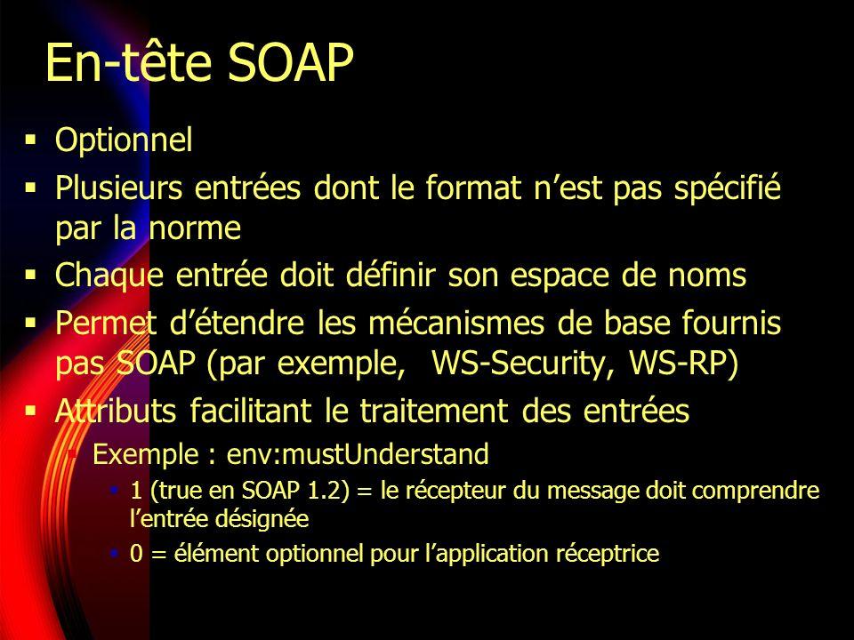 Modèle de données SOAP propose un encoding au format XML de son modèle de données Lutilisation de cette traduction est facultative Mais il faut impérativement que lémetteur et le récepteur exploitent la même traduction Lencoding XML sappuie sur les schémas du W3C, étendus avec la notion de type composé