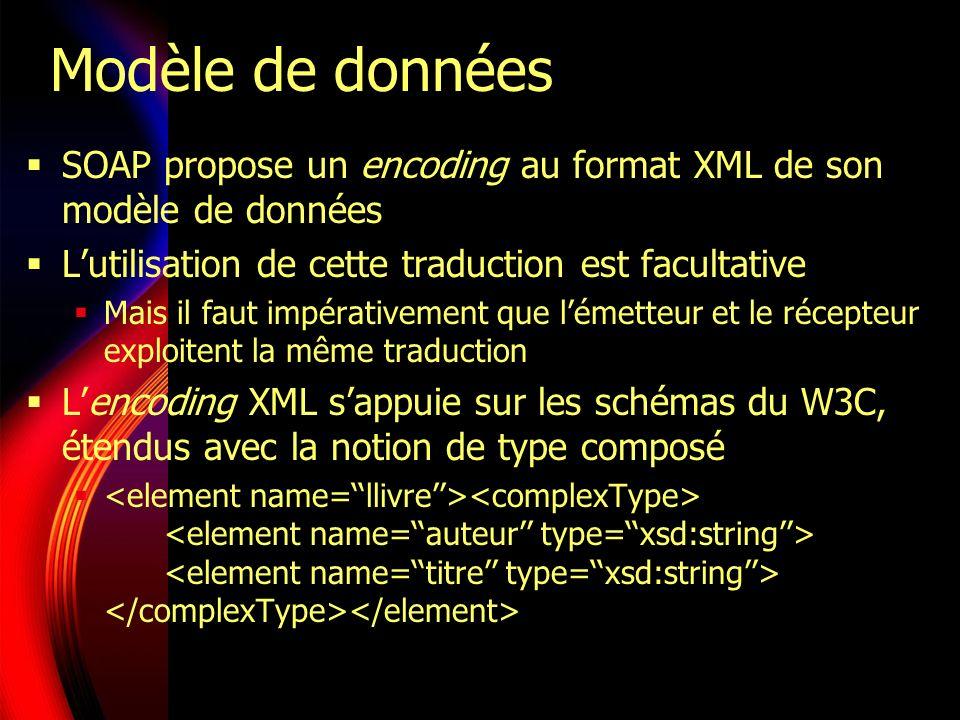 Le modèle RPC Lappel dune fonction (opération dans la terminologie WS) est décrite par un msg SOAP particulier Appel représenté par une struc (structure) : Nom = nom de la fonction Paramètre = champ de la structure Résultat représenté dans une structure 3 modes de passage des paramètres In : utilisé mais non modifié (appel seulement) In/out : utilisé et modifié (appel et réponse) Out : retour uniquement (réponse)