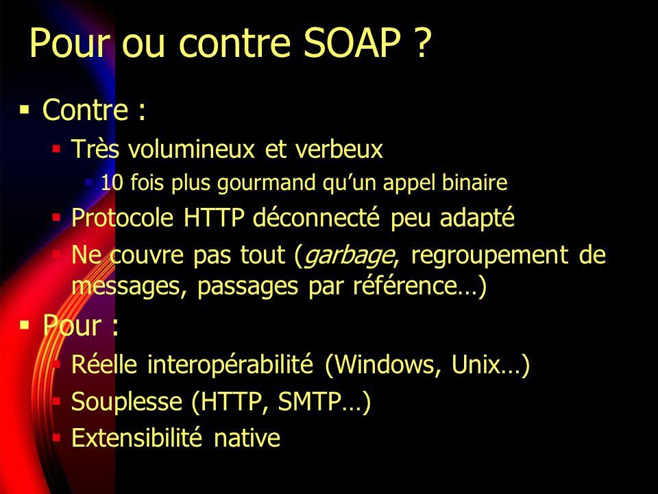 WSDL Web Services Description Language
