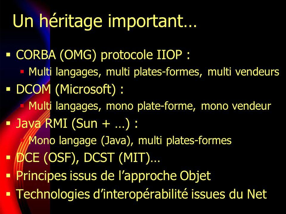 Services Web Multi : Multi langages Multi plates-formes Multi vendeurs Format client-serveur contextuel Utilisation systématique du langage XML Transport sur HTTP, MOM (JMS), SMTP Spécification indépendante et ouverte (W3C)